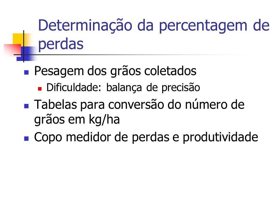 Determinação da percentagem de perdas Pesagem dos grãos coletados Dificuldade: balança de precisão Tabelas para conversão do número de grãos em kg/ha