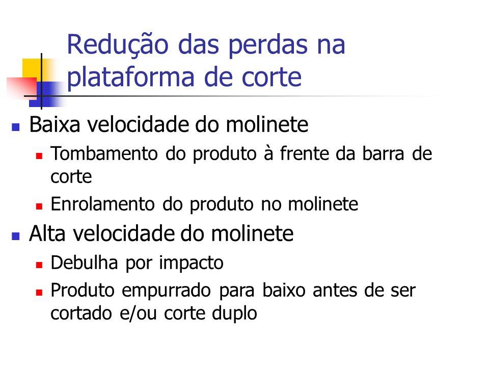 Redução das perdas na plataforma de corte Baixa velocidade do molinete Tombamento do produto à frente da barra de corte Enrolamento do produto no moli
