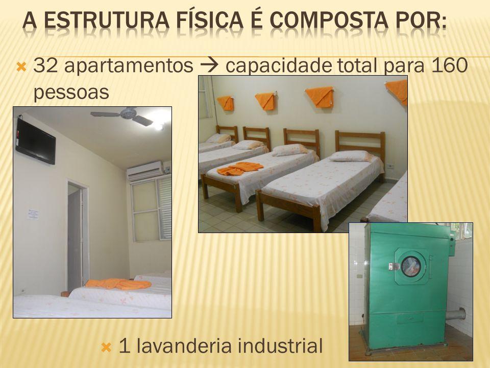 32 apartamentos capacidade total para 160 pessoas 1 lavanderia industrial