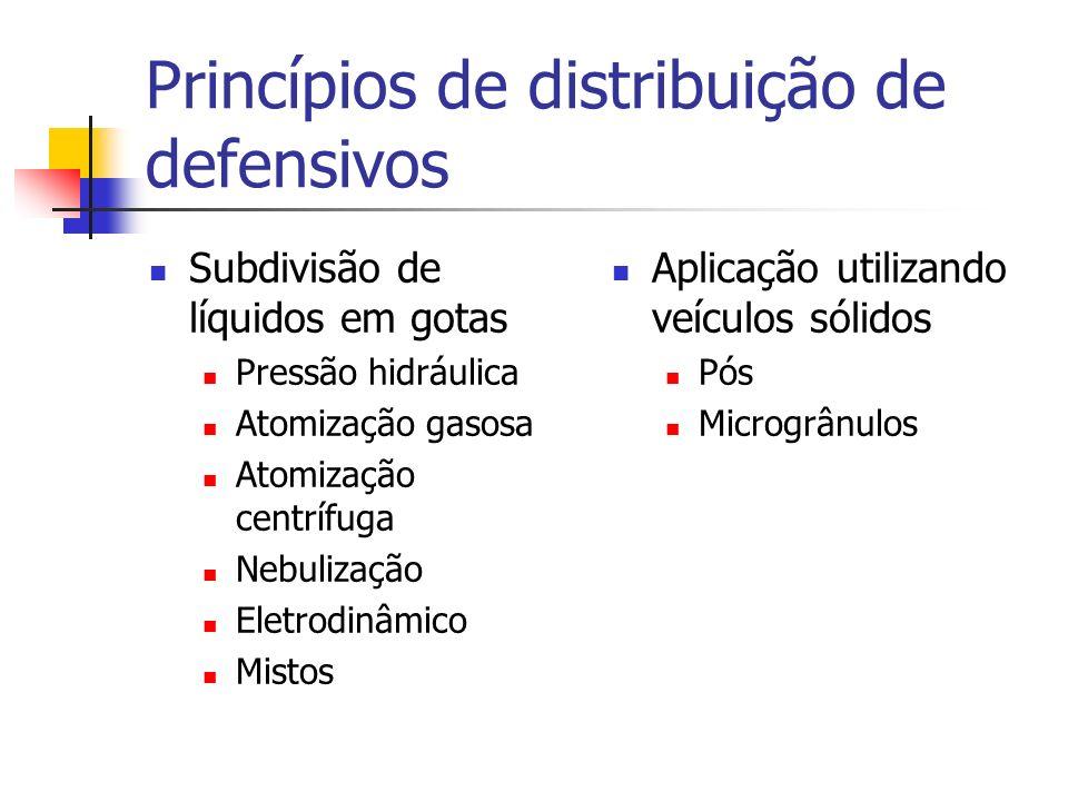 Princípios de distribuição de defensivos Subdivisão de líquidos em gotas Pressão hidráulica Atomização gasosa Atomização centrífuga Nebulização Eletro