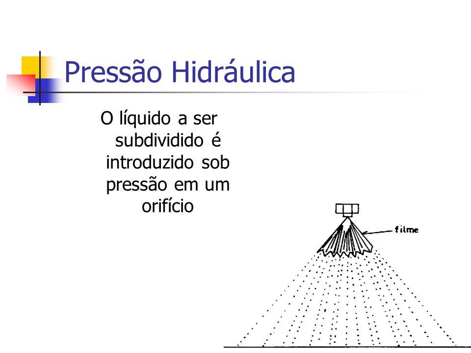 Pressão Hidráulica O líquido a ser subdividido é introduzido sob pressão em um orifício