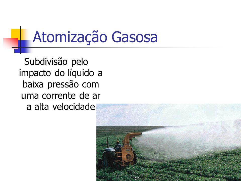 Atomização Gasosa Subdivisão pelo impacto do líquido a baixa pressão com uma corrente de ar a alta velocidade