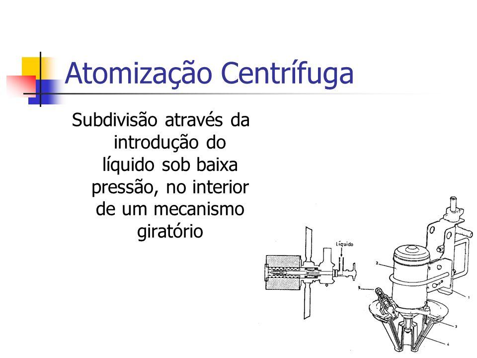 Atomização Centrífuga Subdivisão através da introdução do líquido sob baixa pressão, no interior de um mecanismo giratório