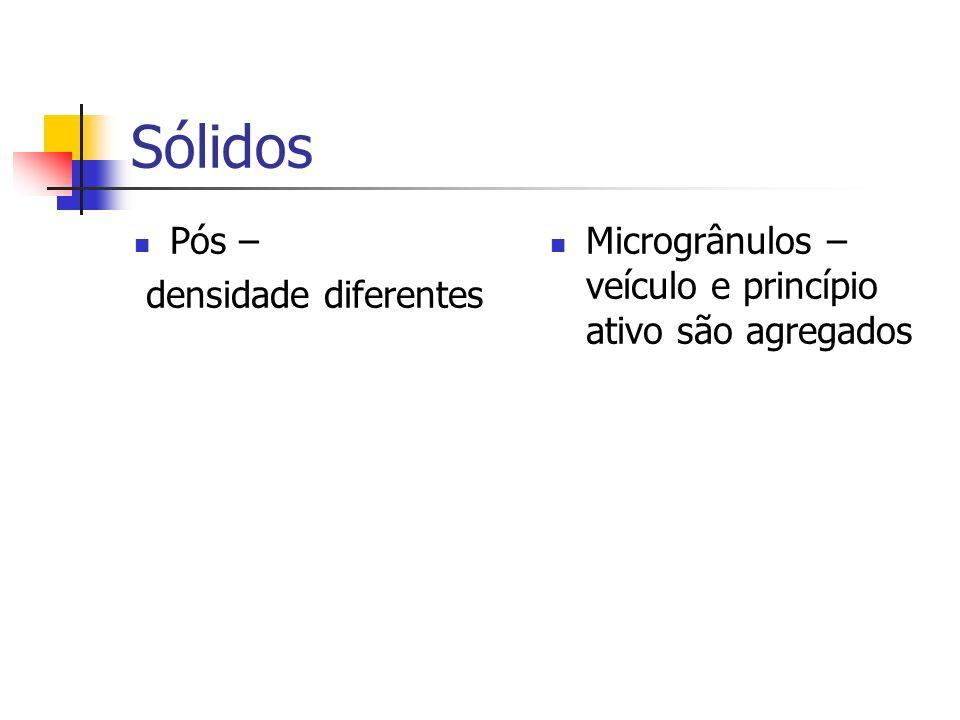 Sólidos Pós – densidade diferentes Microgrânulos – veículo e princípio ativo são agregados