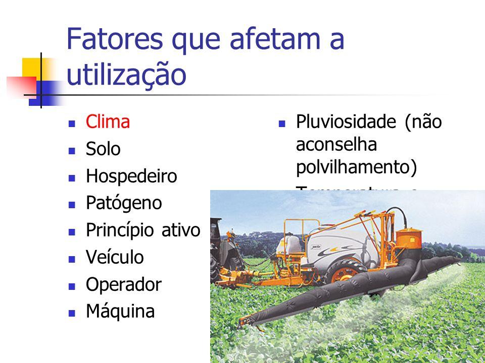 Fatores que afetam a utilização Clima Solo Hospedeiro Patógeno Princípio ativo Veículo Operador Máquina Pluviosidade (não aconselha polvilhamento) Tem