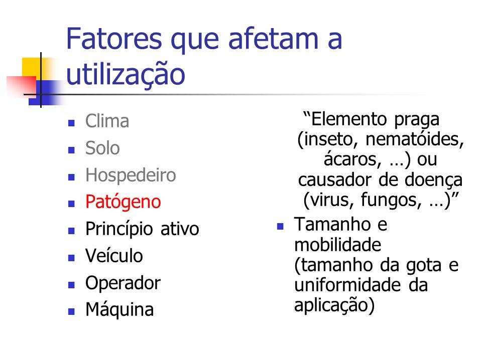 Fatores que afetam a utilização Clima Solo Hospedeiro Patógeno Princípio ativo Veículo Operador Máquina Elemento praga (inseto, nematóides, ácaros, …)