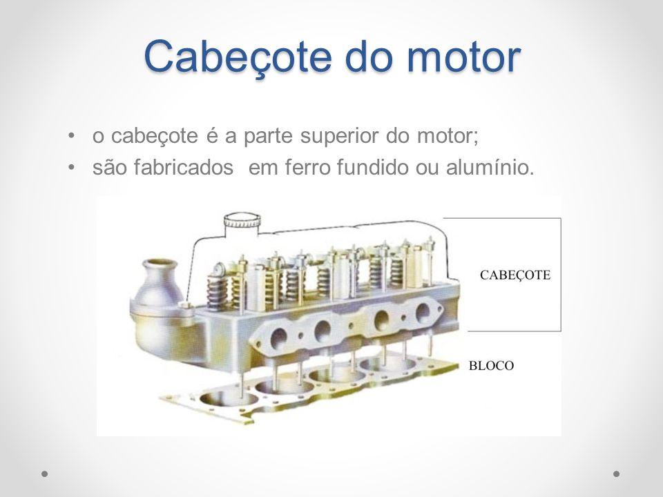 Cabeçote do motor o cabeçote é a parte superior do motor; são fabricados em ferro fundido ou alumínio.