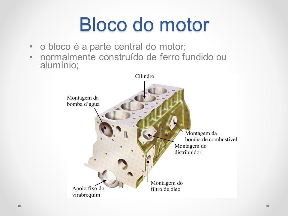 Bloco do motor o bloco é a parte central do motor; normalmente construído de ferro fundido ou alumínio;