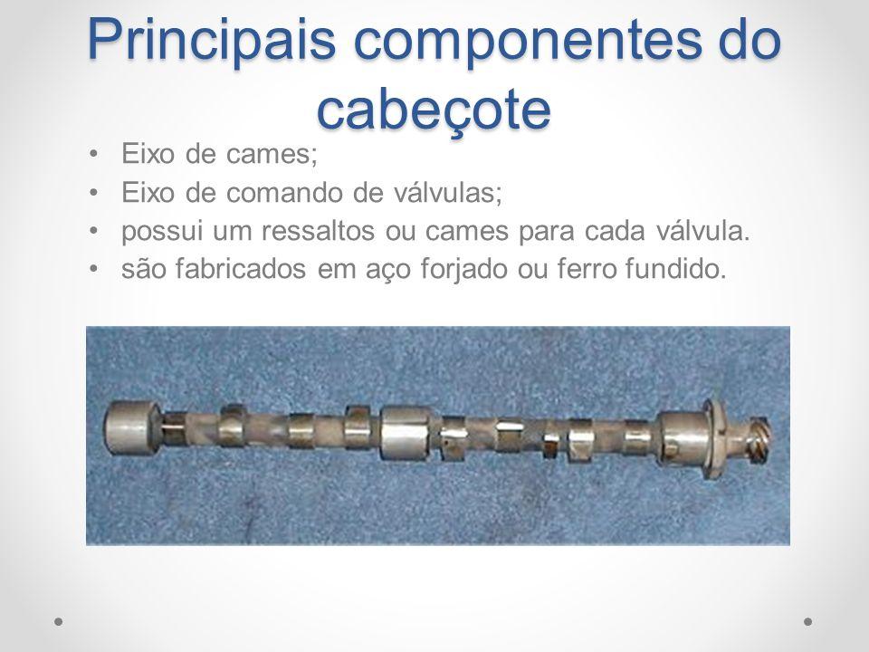 Principais componentes do cabeçote Eixo de cames; Eixo de comando de válvulas; possui um ressaltos ou cames para cada válvula. são fabricados em aço f