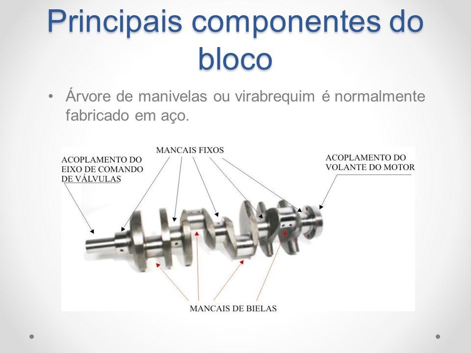Principais componentes do bloco Árvore de manivelas ou virabrequim é normalmente fabricado em aço.