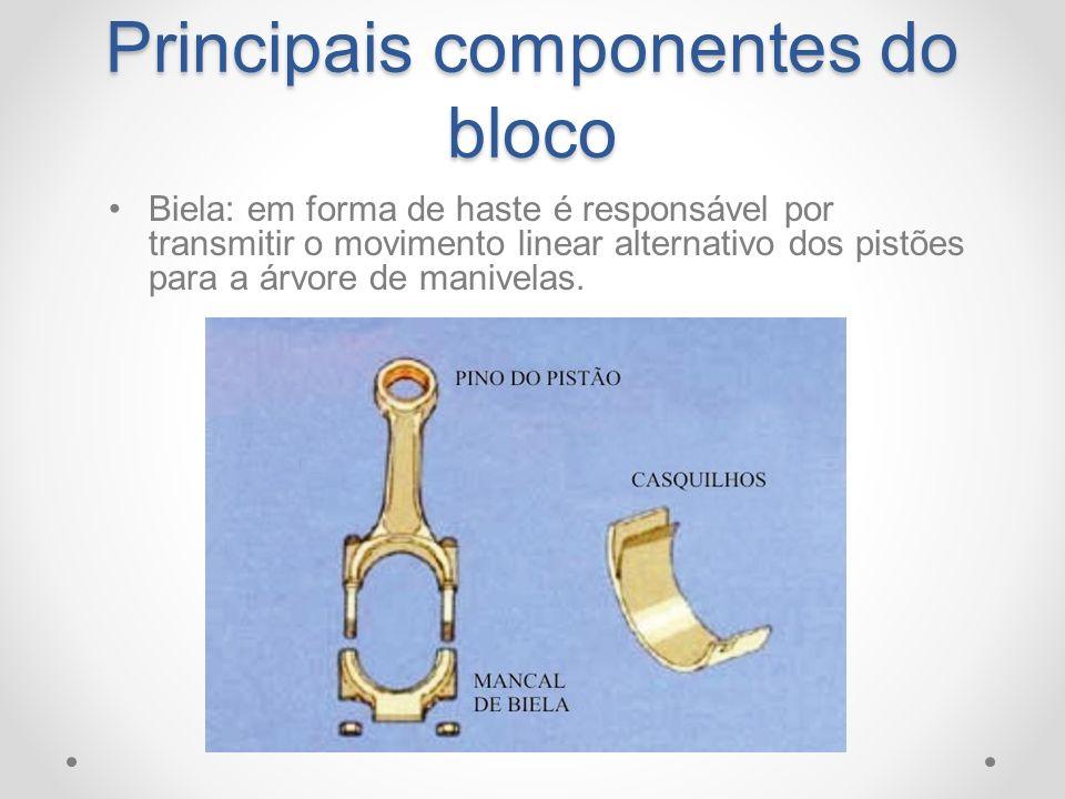 Principais componentes do bloco Biela: em forma de haste é responsável por transmitir o movimento linear alternativo dos pistões para a árvore de mani