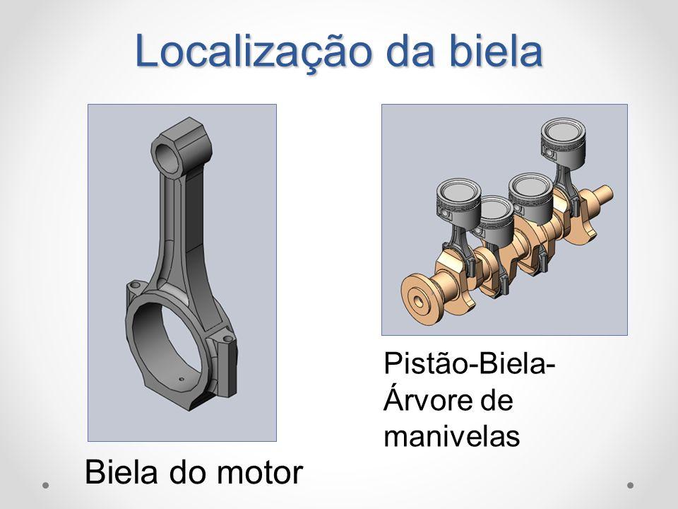 Localização da biela Biela do motor Pistão-Biela- Árvore de manivelas