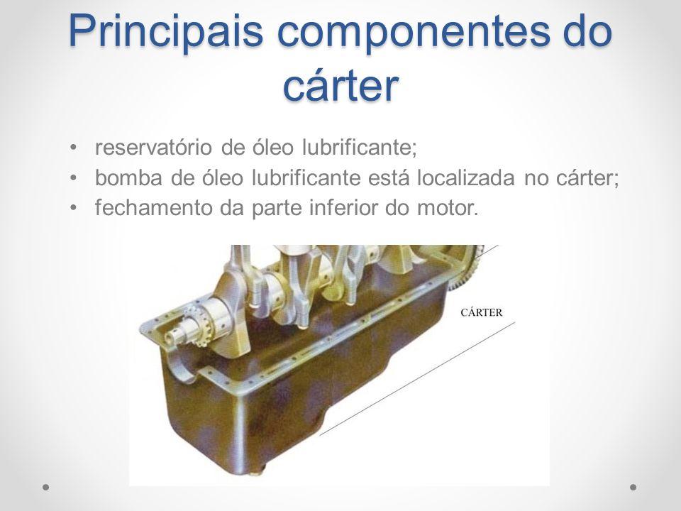 Principais componentes do cárter reservatório de óleo lubrificante; bomba de óleo lubrificante está localizada no cárter; fechamento da parte inferior
