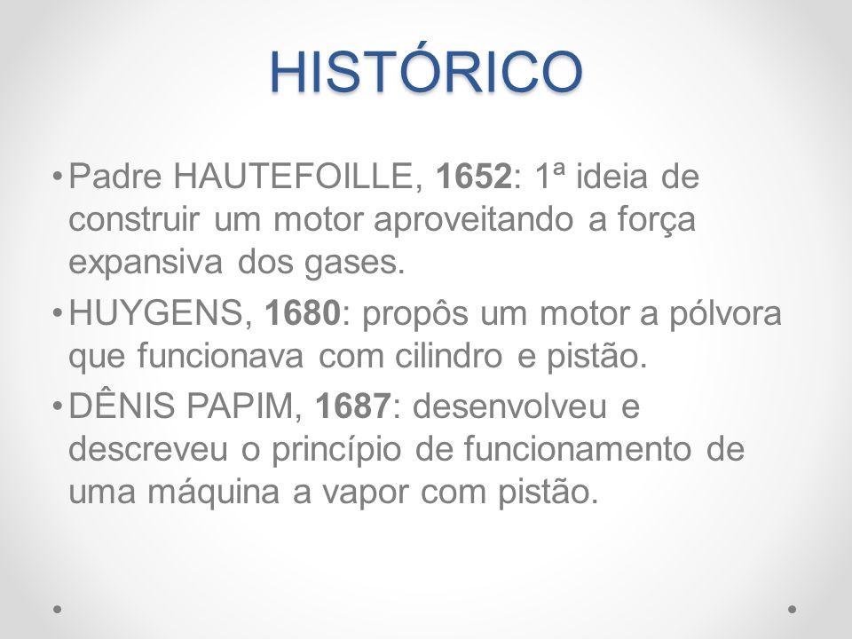 HISTÓRICO Padre HAUTEFOILLE, 1652: 1ª ideia de construir um motor aproveitando a força expansiva dos gases. HUYGENS, 1680: propôs um motor a pólvora q