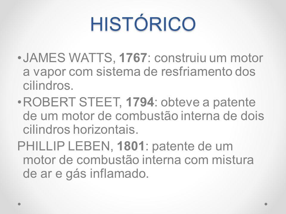 HISTÓRICO JAMES WATTS, 1767: construiu um motor a vapor com sistema de resfriamento dos cilindros. ROBERT STEET, 1794: obteve a patente de um motor de