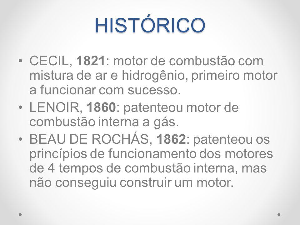 HISTÓRICO CECIL, 1821: motor de combustão com mistura de ar e hidrogênio, primeiro motor a funcionar com sucesso. LENOIR, 1860: patenteou motor de com
