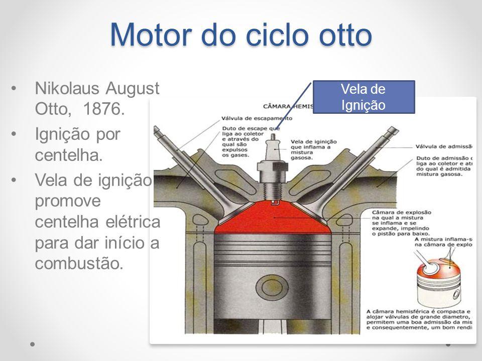 Nikolaus August Otto, 1876. Ignição por centelha. Vela de ignição promove centelha elétrica para dar início a combustão. Vela de Ignição Motor do cicl