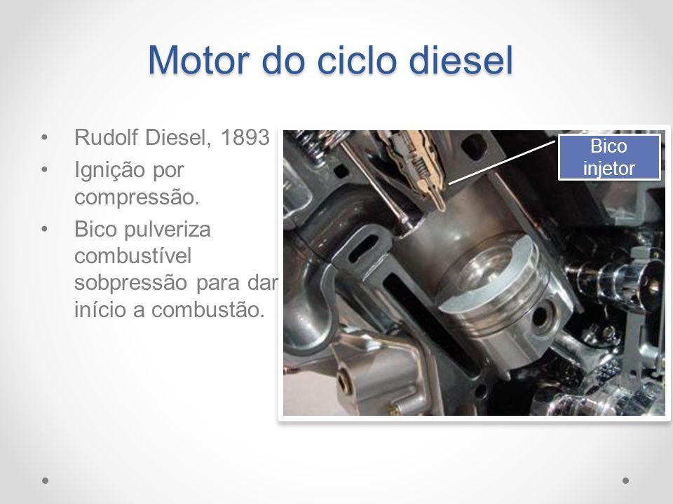 Motor do ciclo diesel Rudolf Diesel, 1893 Ignição por compressão. Bico pulveriza combustível sobpressão para dar início a combustão. Bico injetor