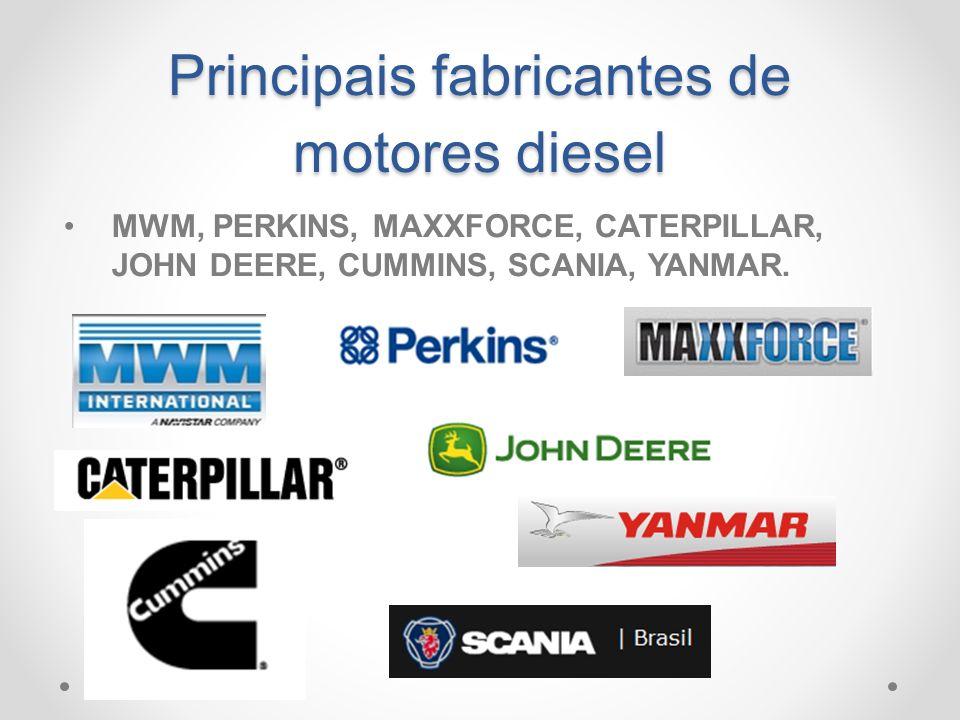 Principais partes do motor CABEÇOTE, BLOCO E CÁRTER