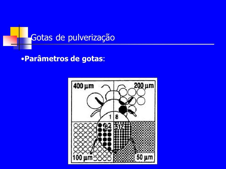Gotas de pulverização Parâmetros de gotas: 1 gota 400 m 8 gotas 200 m 64 gotas 100 m 512gotas 50 m Volume = V Ec = E Volume = V Ec = E/8 Volume = V Ec = E/64 Volume = V Ec = E/512