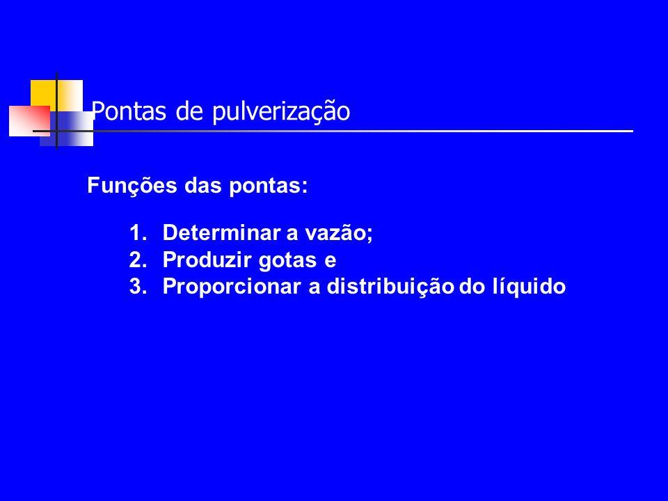 Pontas de pulverização Tipos de pontas: 1-Tipo leque- São usados para aplicação de herbicidas em área total.