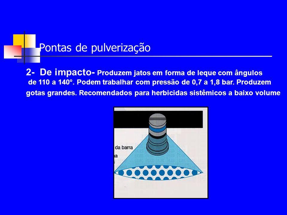 Pontas de pulverização 4- Cone cheio- Herbicidas sobre o solo e sistêmicos.