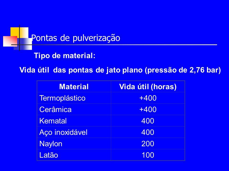 Seleção de bicos de pulverização Vazão e ângulo 01 015 02 03 04 05 06 08 8001 80-EF-01 11001 110-EF-01 Tipo leque: