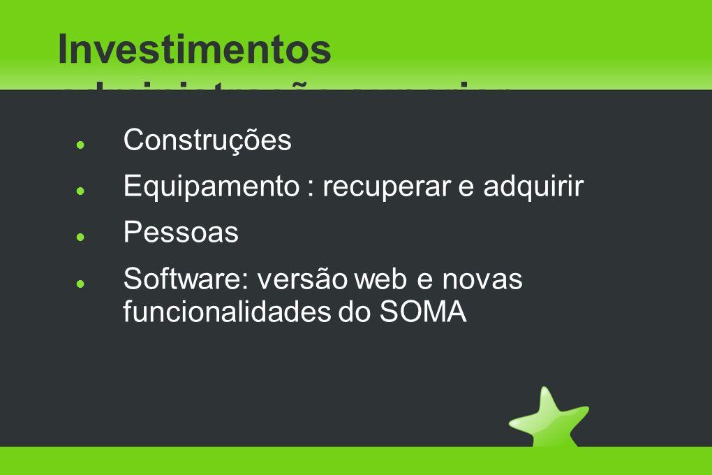 Investimentos administração superior Construções Equipamento : recuperar e adquirir Pessoas Software: versão web e novas funcionalidades do SOMA