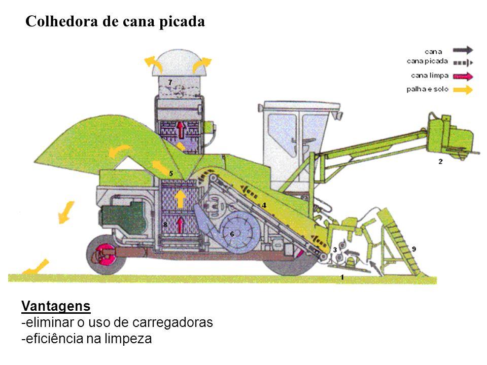 Vantagens -eliminar o uso de carregadoras -eficiência na limpeza