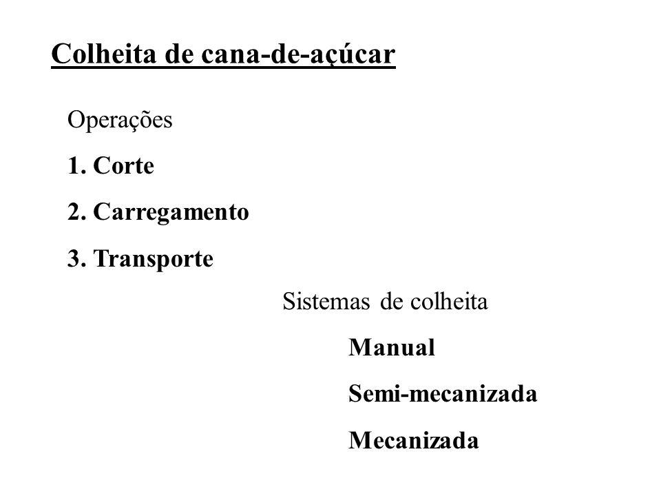 Sistemas de colheita Manual Semi-mecanizada Mecanizada Operações 1. Corte 2. Carregamento 3. Transporte