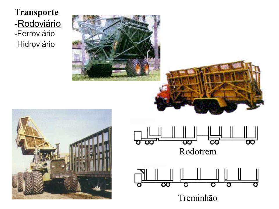 Transporte Treminhão Rodotrem -Rodoviário -Ferroviário -Hidroviário