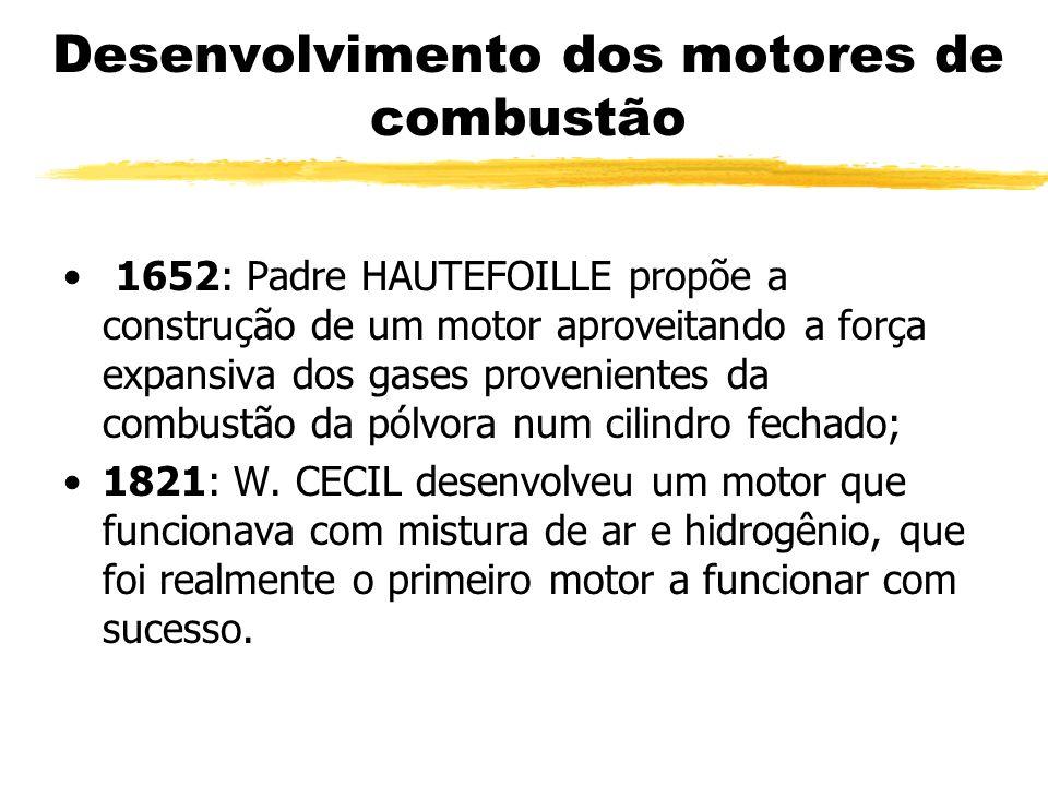 1652: Padre HAUTEFOILLE propõe a construção de um motor aproveitando a força expansiva dos gases provenientes da combustão da pólvora num cilindro fec
