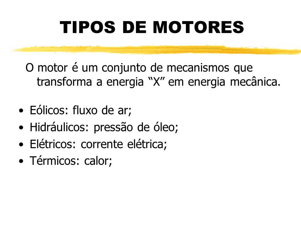 TIPOS DE MOTORES Eólicos: fluxo de ar; Hidráulicos: pressão de óleo; Elétricos: corrente elétrica; Térmicos: calor; O motor é um conjunto de mecanismo