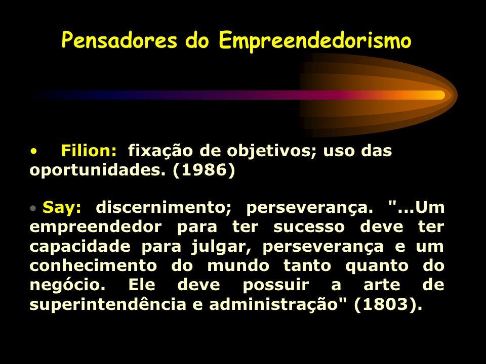 Filion: fixação de objetivos; uso das oportunidades.