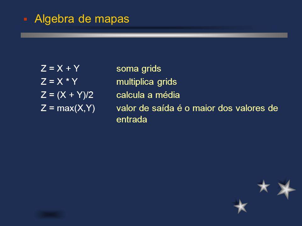 Z = X + Ysoma grids Z = X * Ymultiplica grids Z = (X + Y)/2calcula a média Z = max(X,Y)valor de saída é o maior dos valores de entrada Algebra de mapa