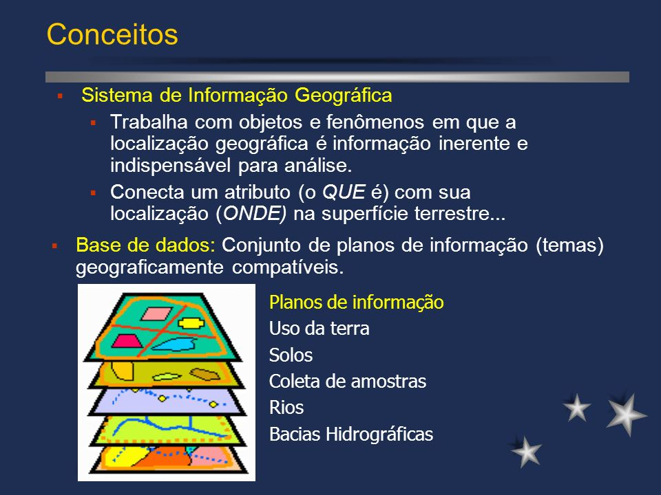 Sistema de Informação Geográfica Trabalha com objetos e fenômenos em que a localização geográfica é informação inerente e indispensável para análise.