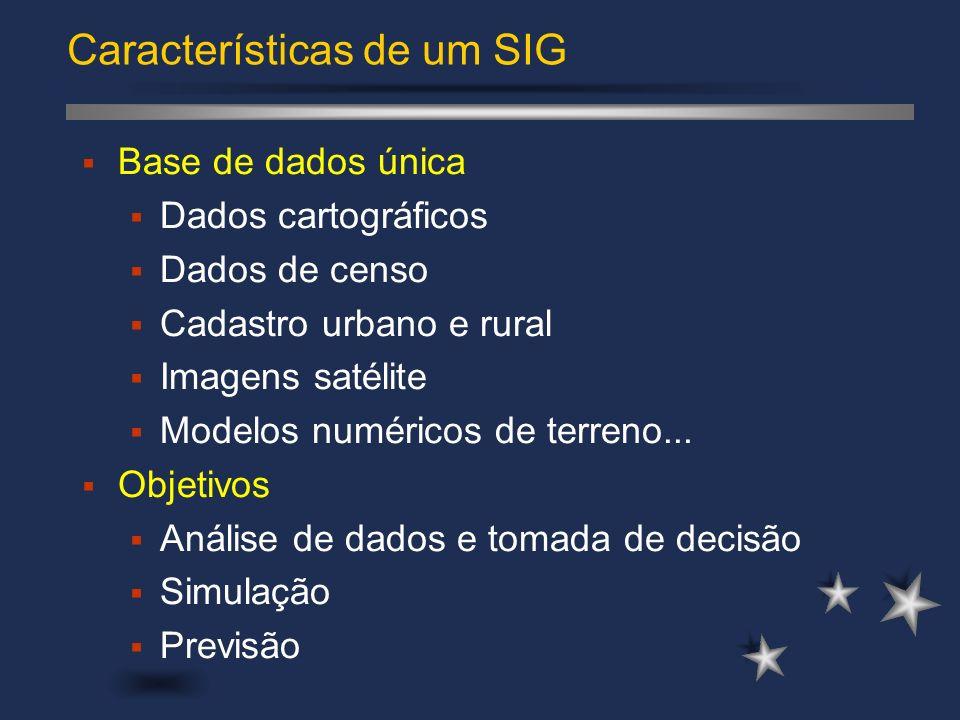 Base de dados única Dados cartográficos Dados de censo Cadastro urbano e rural Imagens satélite Modelos numéricos de terreno... Objetivos Análise de d
