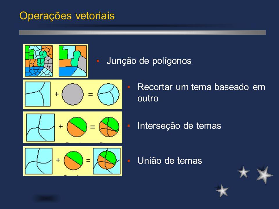 Junção de polígonos Recortar um tema baseado em outro Interseção de temas União de temas Operações vetoriais