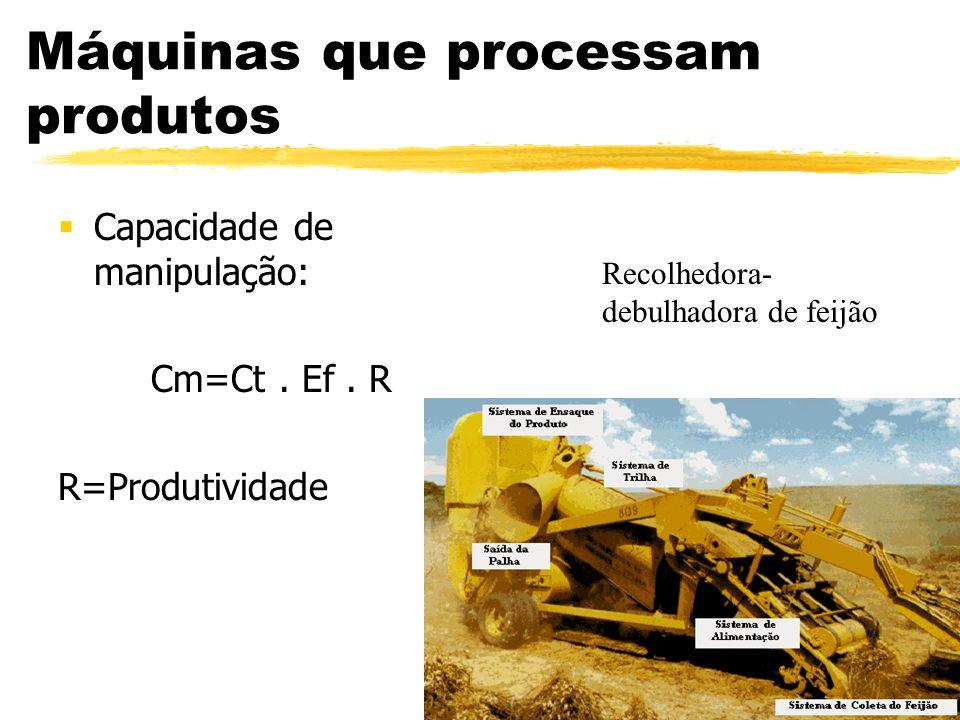 Máquinas que processam produtos Capacidade de manipulação: Cm=Ct. Ef. R R=Produtividade Recolhedora- debulhadora de feijão