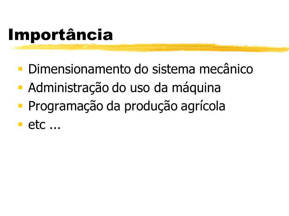 Importância Dimensionamento do sistema mecânico Administração do uso da máquina Programação da produção agrícola etc...