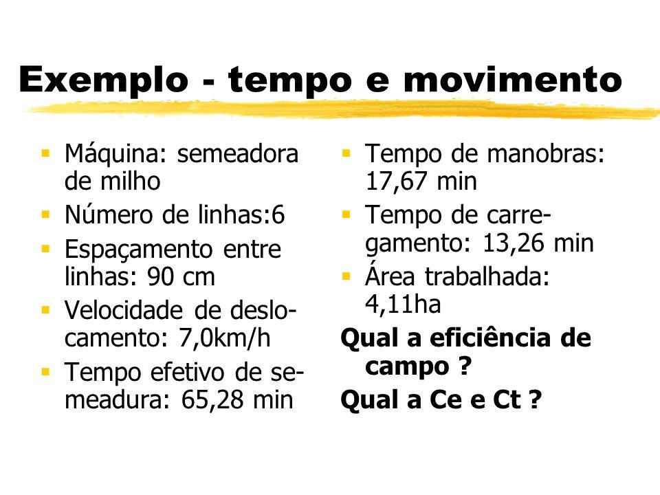 Exemplo - tempo e movimento Máquina: semeadora de milho Número de linhas:6 Espaçamento entre linhas: 90 cm Velocidade de deslo- camento: 7,0km/h Tempo