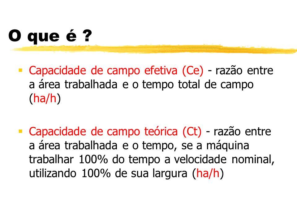 O que é ? Capacidade de campo efetiva (Ce) - razão entre a área trabalhada e o tempo total de campo (ha/h) Capacidade de campo teórica (Ct) - razão en