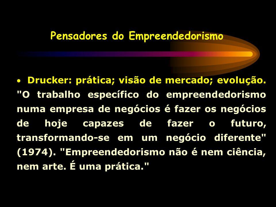 Filion: fixação de objetivos; uso das oportunidades. (1986) Pensadores do Empreendedorismo Say: discernimento; perseverança.