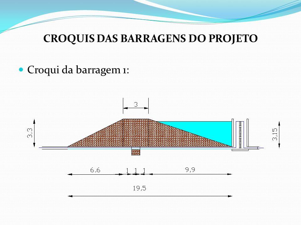 CROQUIS DAS BARRAGENS DO PROJETO Croqui da barragem 1: