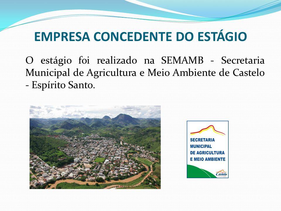 O município de Castelo está localizado no sul do Espírito Santo, distante 146 quilômetros da capital do estado, Vitória.
