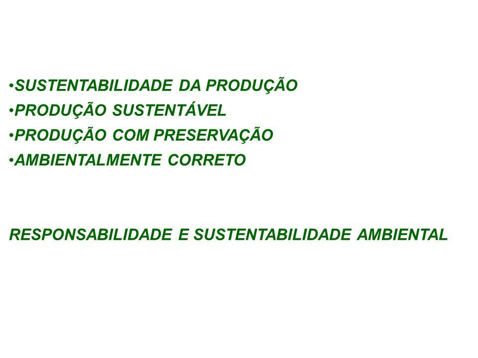 SUSTENTABILIDADE DA PRODUÇÃO PRODUÇÃO SUSTENTÁVEL PRODUÇÃO COM PRESERVAÇÃO AMBIENTALMENTE CORRETO RESPONSABILIDADE E SUSTENTABILIDADE AMBIENTAL