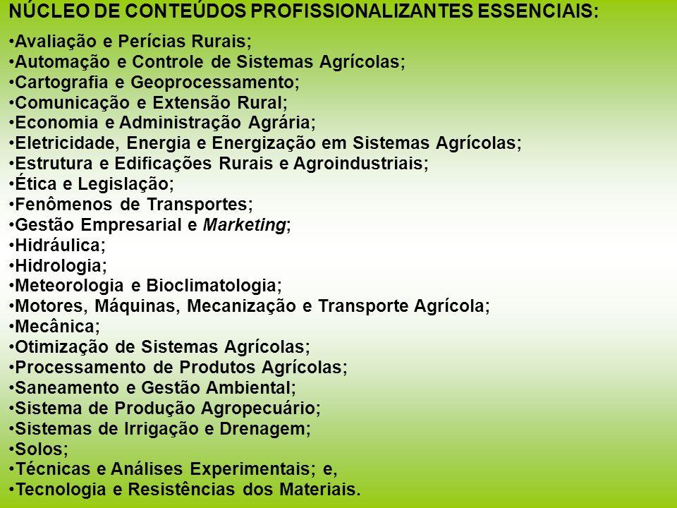 NÚCLEO DE CONTEÚDOS PROFISSIONALIZANTES ESSENCIAIS: Avaliação e Perícias Rurais; Automação e Controle de Sistemas Agrícolas; Cartografia e Geoprocessa