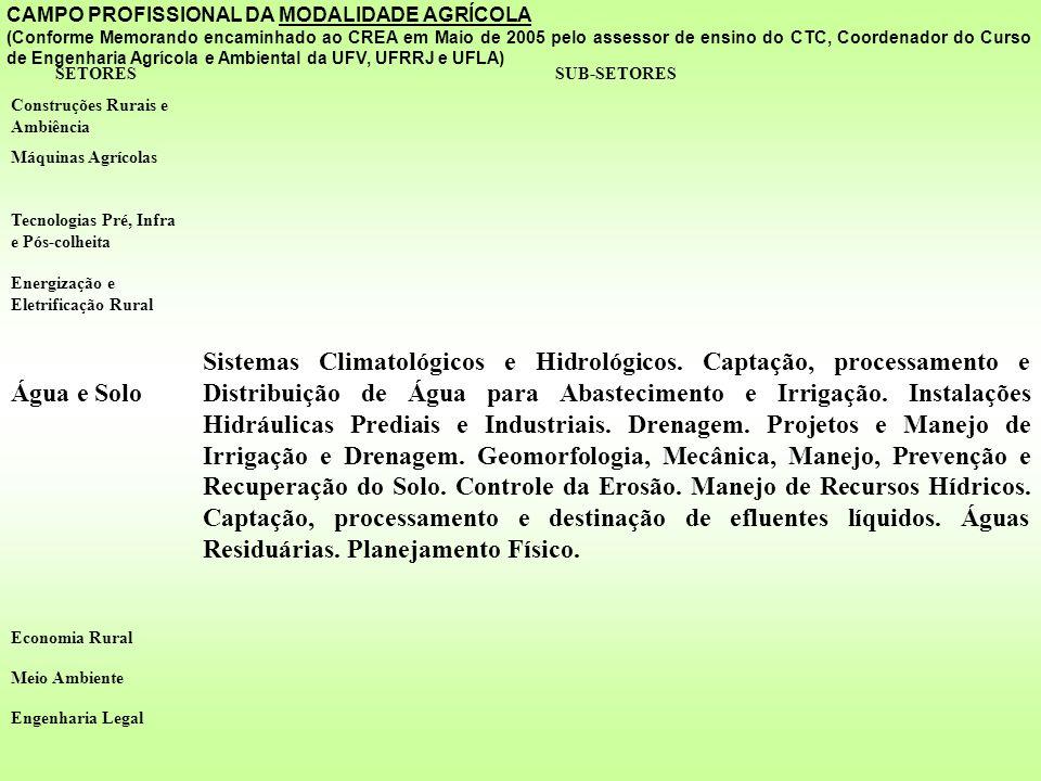 CAMPO PROFISSIONAL DA MODALIDADE AGRÍCOLA (Conforme Memorando encaminhado ao CREA em Maio de 2005 pelo assessor de ensino do CTC, Coordenador do Curso