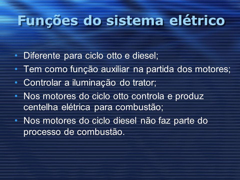 Funções do sistema elétrico Diferente para ciclo otto e diesel; Tem como função auxiliar na partida dos motores; Controlar a iluminação do trator; Nos