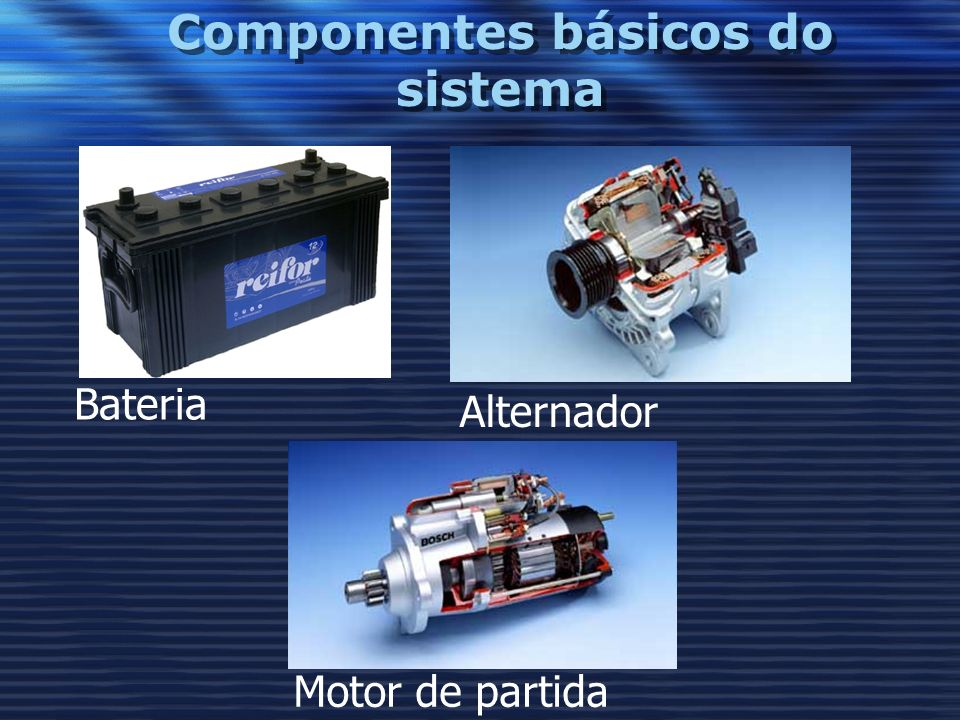 Componentes básicos do sistema Bateria Motor de partida Alternador